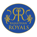 IPL 2020 Team Squads-rajasthan-royals-logo-png