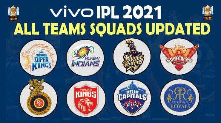 IPL-2021-Team-Squads