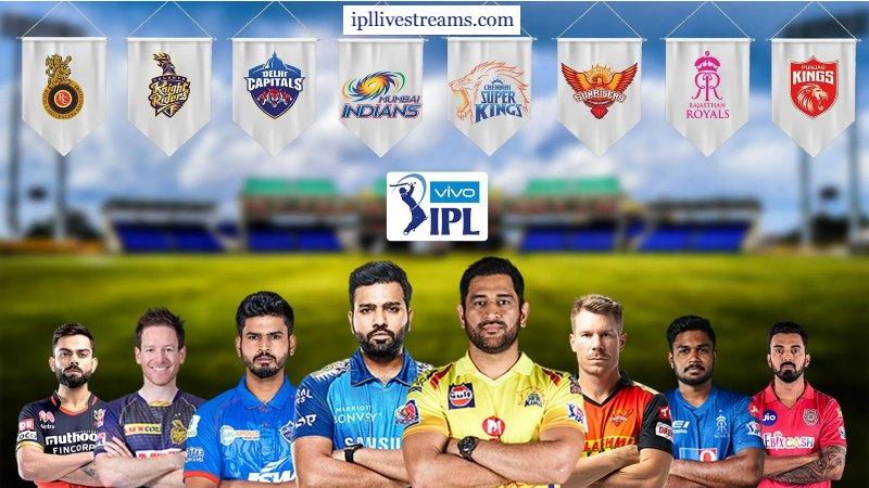 Latest Updated IPL Teams